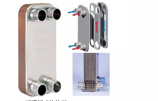 对于宽流道板式换热器,你了解多少?